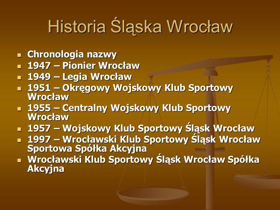 Historia Śląska Wrocław Chronologia nazwy Chronologia nazwy 1947 – Pionier Wrocław 1947 – Pionier Wrocław 1949 – Legia Wrocław 1949 – Legia Wrocław 1951 – Okręgowy Wojskowy Klub Sportowy Wrocław 1951 – Okręgowy Wojskowy Klub Sportowy Wrocław 1955 – Centralny Wojskowy Klub Sportowy Wrocław 1955 – Centralny Wojskowy Klub Sportowy Wrocław 1957 – Wojskowy Klub Sportowy Śląsk Wrocław 1957 – Wojskowy Klub Sportowy Śląsk Wrocław 1997 – Wrocławski Klub Sportowy Śląsk Wrocław Sportowa Spółka Akcyjna 1997 – Wrocławski Klub Sportowy Śląsk Wrocław Sportowa Spółka Akcyjna Wrocławski Klub Sportowy Śląsk Wrocław Spółka Akcyjna Wrocławski Klub Sportowy Śląsk Wrocław Spółka Akcyjna