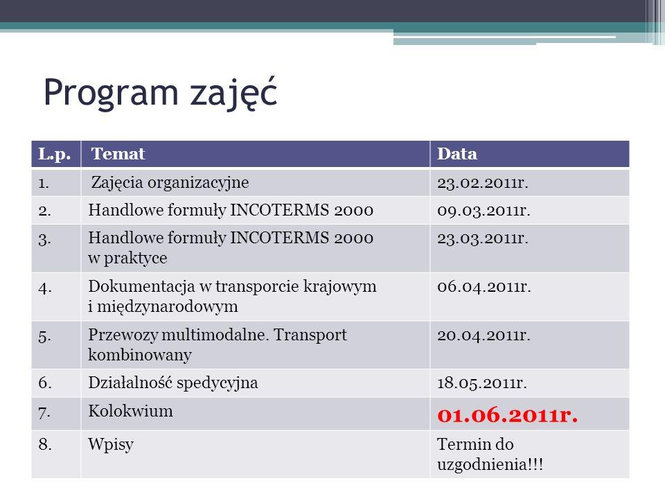 Program zajęć L.p.TematData 1.Zajęcia organizacyjne23.02.2011r.