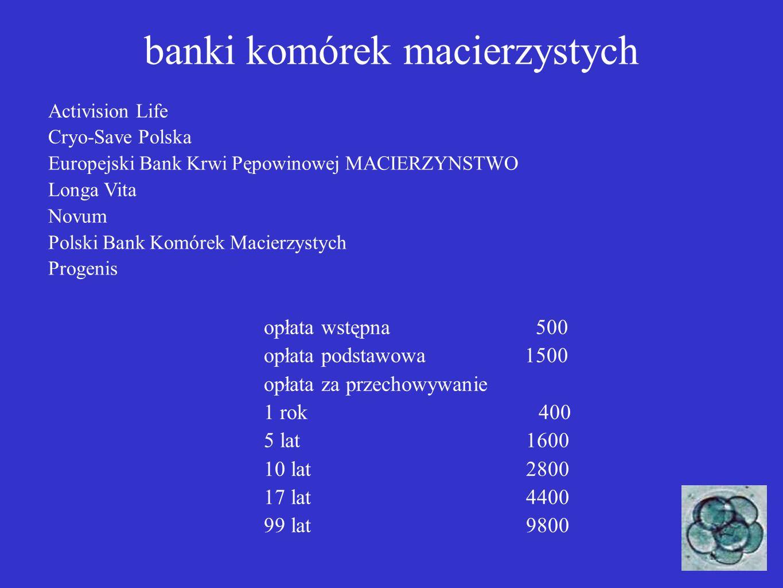 banki komórek macierzystych Activision Life Cryo-Save Polska Europejski Bank Krwi Pępowinowej MACIERZYNSTWO Longa Vita Novum Polski Bank Komórek Macie