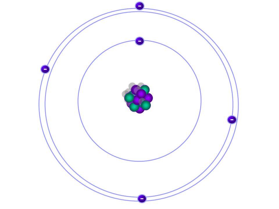 Rysunek jest nie w skali, pusta przestrzeń, Kryg, Zakopane, Kraków … Rozmiary, pokaz przenikania na modelu skarpetkowym - - - - Molekula wody: http://focus.aps.org/story/v19/st19 -