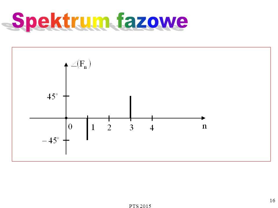 PTS 2015 17 Właściwości Dyskretnej Transformacji Fouriera (DFT)