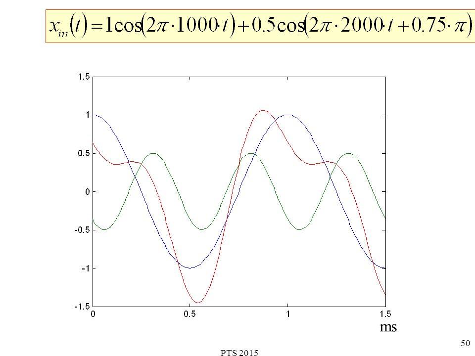 PTS 2015 51 Przykład DFT cd Szybkość próbkowania: Liczba próbek N=8 8-elementowy ciąg x(n) jest równy x in (nt s ):