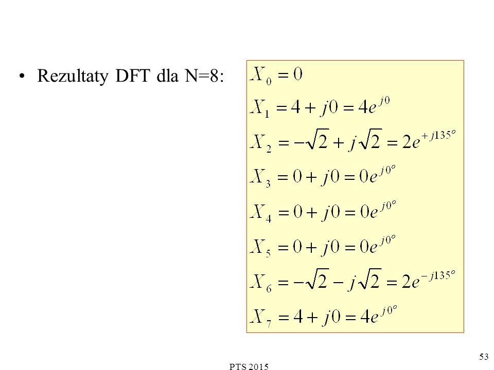 PTS 2015 54 Widmo amplitudowe okresowego przebiegu x(n)