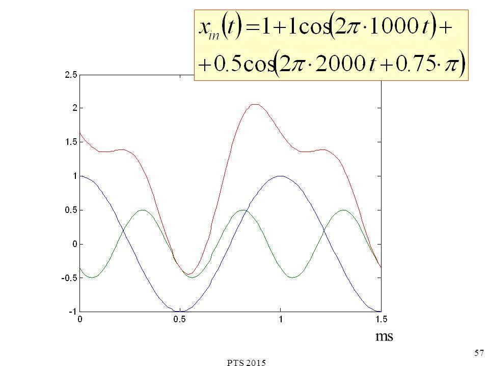 PTS 2015 58 widmo przebiegu x(n) ze składową stałą widmo przebiegu x(n) ze składową stałą