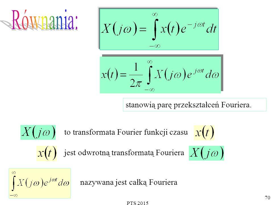PTS 2015 71 Warunki wystarczające istnienia przekształcenia Fouriera musi być bezwzględnie całkowalna W skończonym przedziale ma conajwyżej skończoną liczbę punktów ekstremalnych.