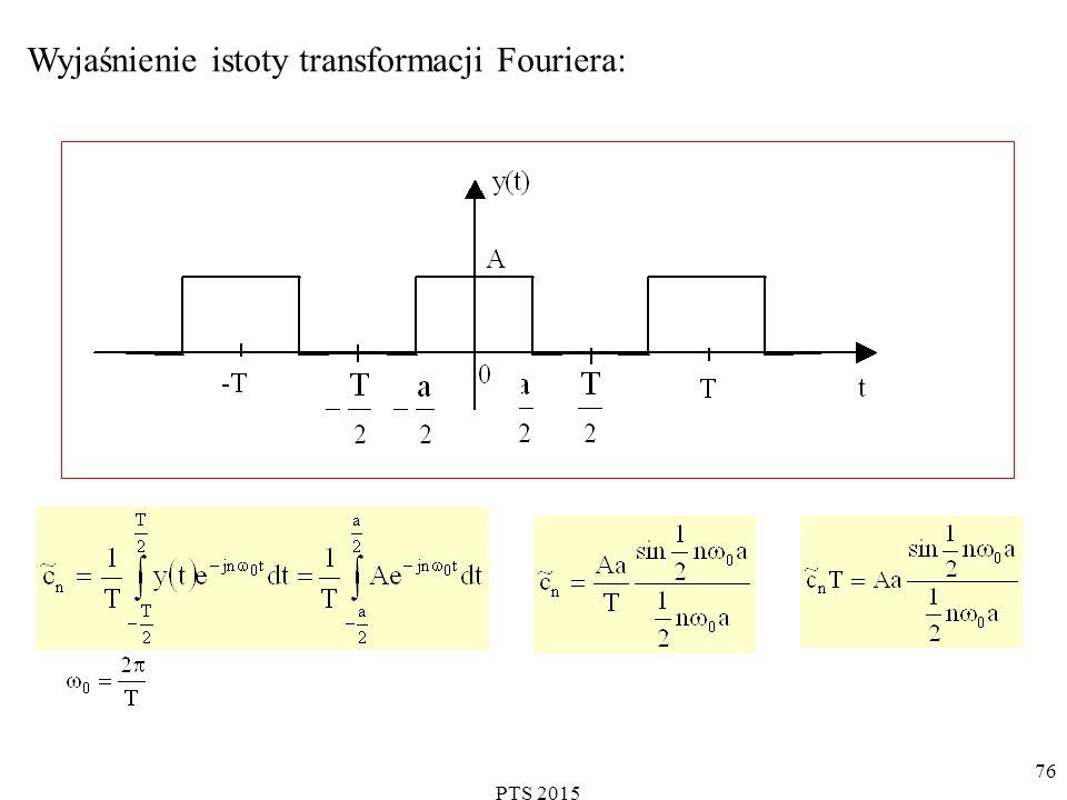PTS 2015 77 Wniosek: Modułstanowi obwiednię dla Transformata Fouriera pojedynczego impulsu prostokątnego
