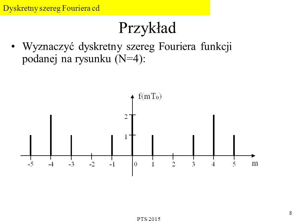 """PTS 2015 9 Rozwiązanie Stosując wzór dla współczynników z """"daszkiem : Dyskretny szereg Fouriera cd otrzymujemy gdzie."""