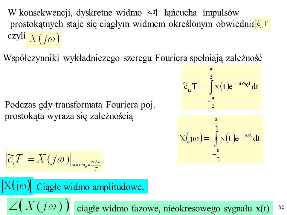 PTS 2015 83 Niektóre właściwości przekształcenia Fouriera Liniowość Transformata sumy: Jest postaci: Skalowanie