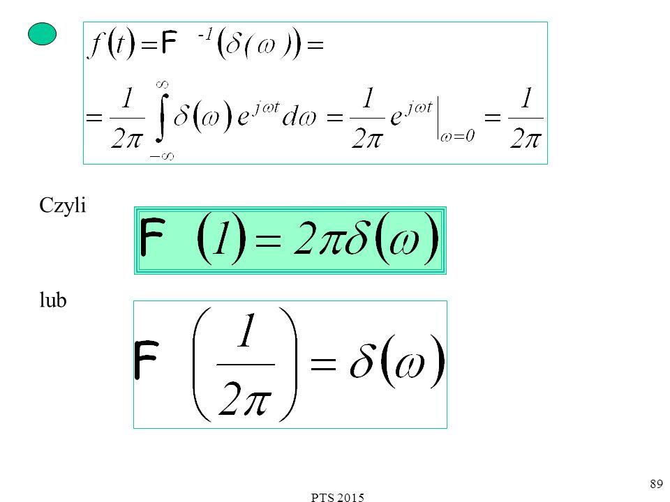 PTS 2015 90 Transformata Fouriera funkcji Ponieważ: