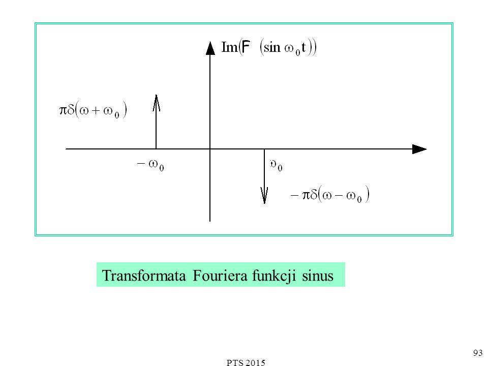 PTS 2015 94 Szybka transformacja Fouriera (FFT) uzasadnienie schematu