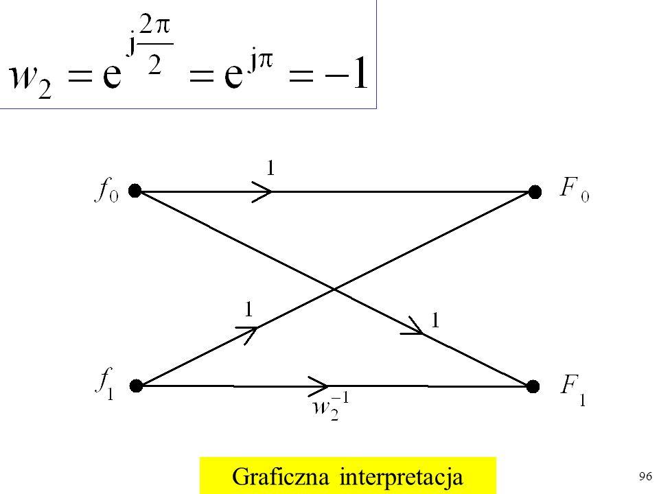 PTS 2015 97 (e) (f) (g) (h)