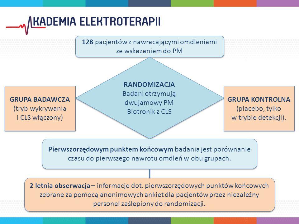 128 pacjentów z nawracającymi omdleniami ze wskazaniem do PM RANDOMIZACJA Badani otrzymują dwujamowy PM Biotronik z CLS RANDOMIZACJA Badani otrzymują
