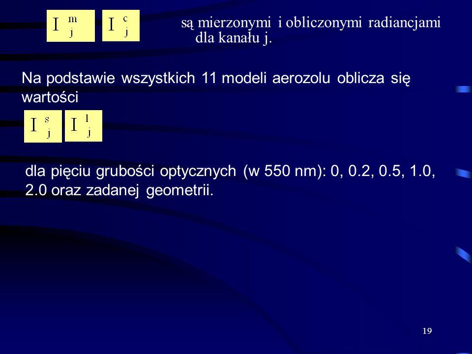 19 są mierzonymi i obliczonymi radiancjami dla kanału j. Na podstawie wszystkich 11 modeli aerozolu oblicza się wartości dla pięciu grubości optycznyc