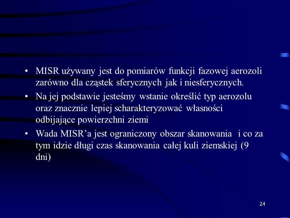 24 MISR używany jest do pomiarów funkcji fazowej aerozoli zarówno dla cząstek sferycznych jak i niesferycznych. Na jej podstawie jesteśmy wstanie okre