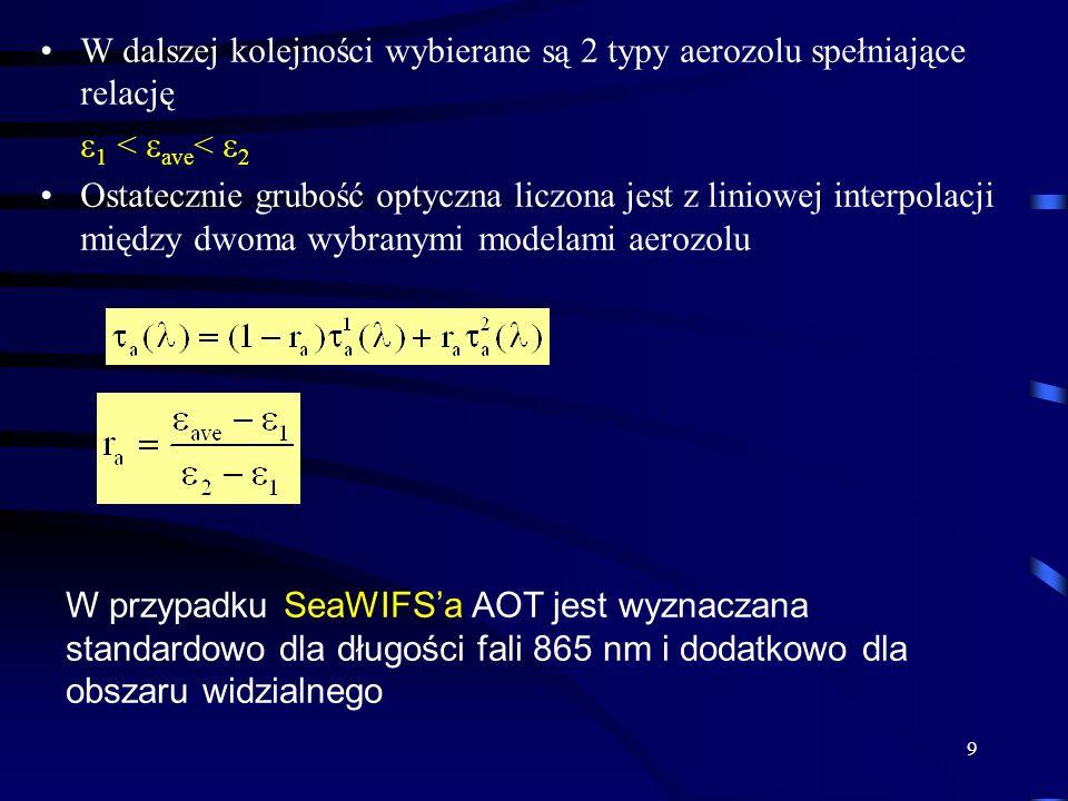 9 W dalszej kolejności wybierane są 2 typy aerozolu spełniające relację  1 <  ave <  2 Ostatecznie grubość optyczna liczona jest z liniowej interpo