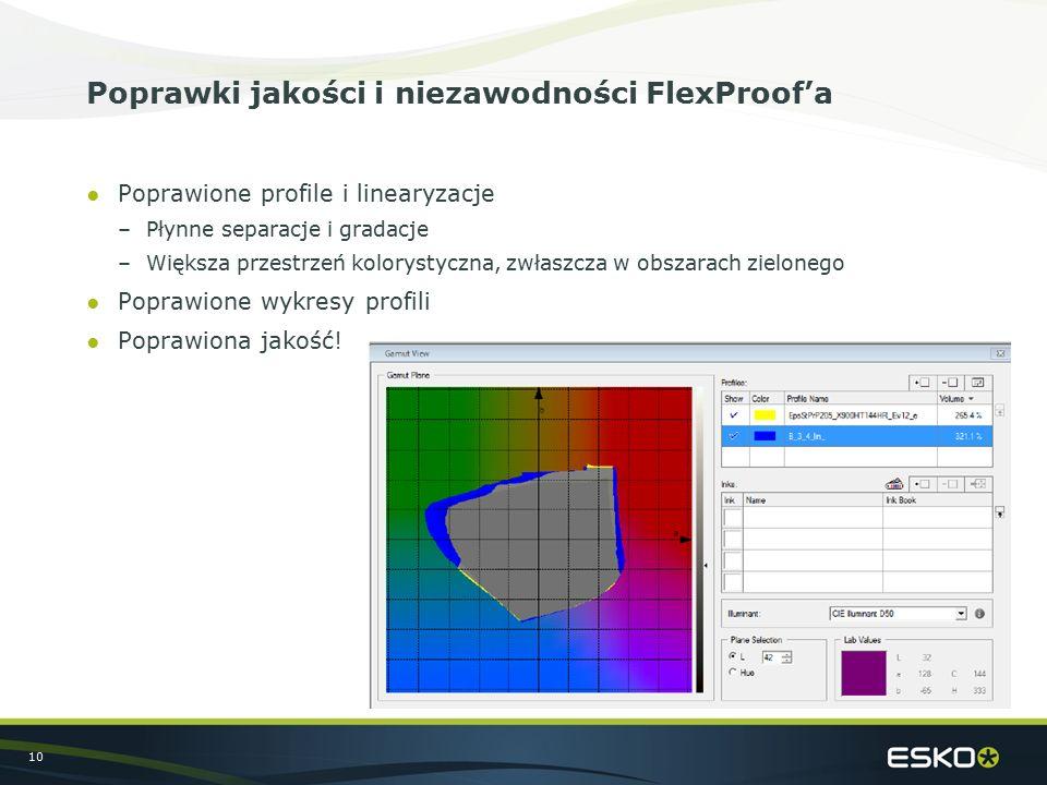 10 Poprawki jakości i niezawodności FlexProof'a ●Poprawione profile i linearyzacje –Płynne separacje i gradacje –Większa przestrzeń kolorystyczna, zwł