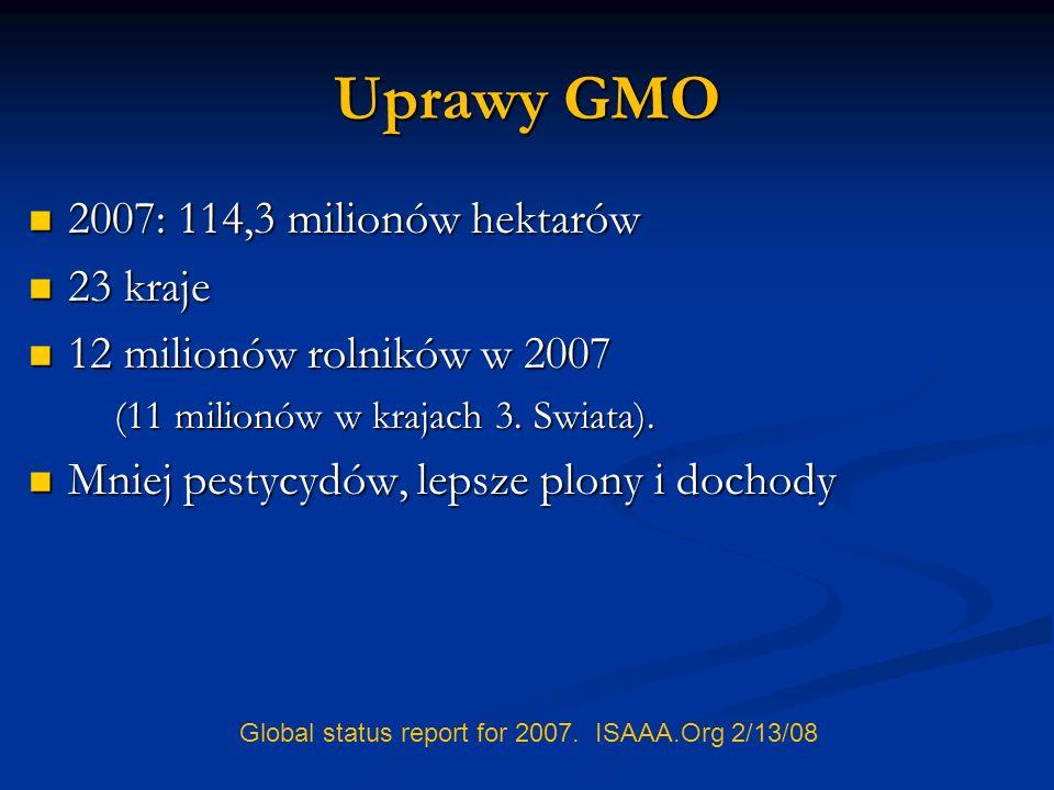 Uprawy GMO 2007: 114,3 milionów hektarów 2007: 114,3 milionów hektarów 23 kraje 23 kraje 12 milionów rolników w 2007 12 milionów rolników w 2007 (11 milionów w krajach 3.