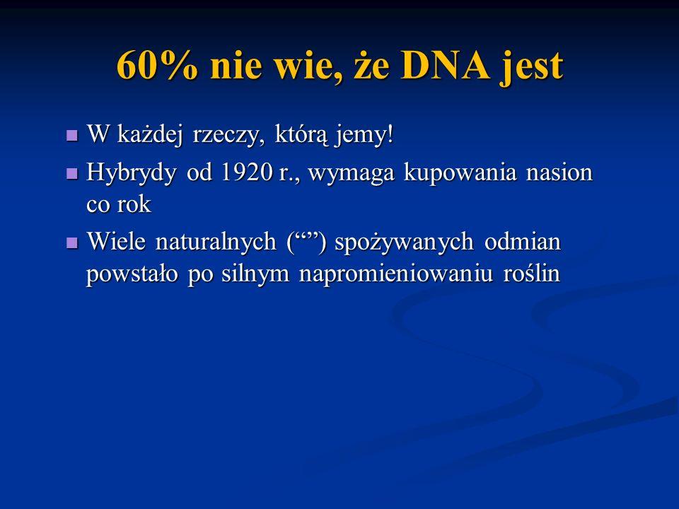 60% nie wie, że DNA jest W każdej rzeczy, którą jemy.