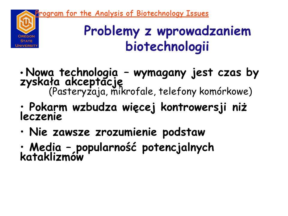 Program for the Analysis of Biotechnology Issues Problemy z wprowadzaniem biotechnologii Nowa technologia – wymagany jest czas by zyskała akceptację (Pasteryzaja, mikrofale, telefony komórkowe) Pokarm wzbudza więcej kontrowersji niż leczenie Nie zawsze zrozumienie podstaw Media – popularność potencjalnych kataklizmów