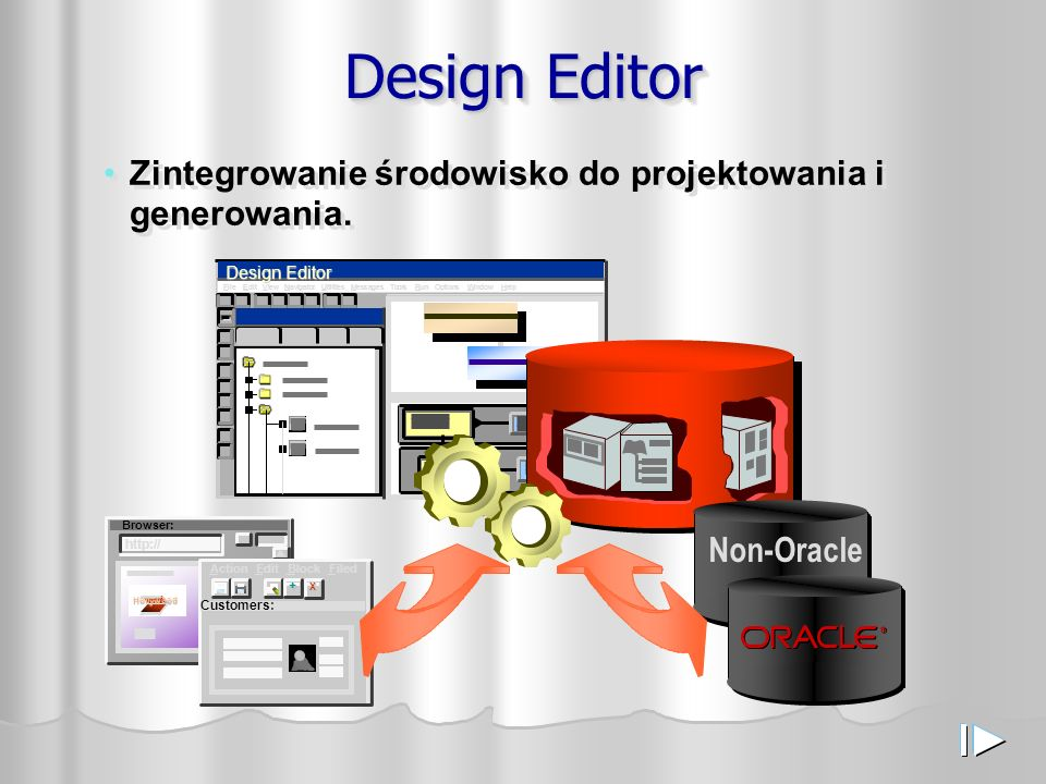 Browser: http:// Hollywood X Action Edit Block Filed+ Customers: Design Editor File Edit View Navigator Utilities Messages Tools Run Options Window Help Non-Oracle Zintegrowanie środowisko do projektowania i generowania.