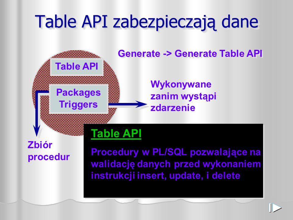 Table API zabezpieczają dane Table API Procedury w PL/SQL pozwalające na walidację danych przed wykonaniem instrukcji insert, update, i delete Zbiór procedur Wykonywane zanim wystąpi zdarzenie Packages Triggers Generate -> Generate Table API