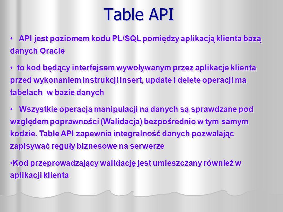 Table API API jest poziomem kodu PL/SQL pomiędzy aplikacją klienta bazą danych Oracle to kod będący interfejsem wywoływanym przez aplikacje klienta przed wykonaniem instrukcji insert, update i delete operacji ma tabelach w bazie danych Wszystkie operacja manipulacji na danych są sprawdzane pod względem poprawności (Walidacja) bezpośrednio w tym samym kodzie.