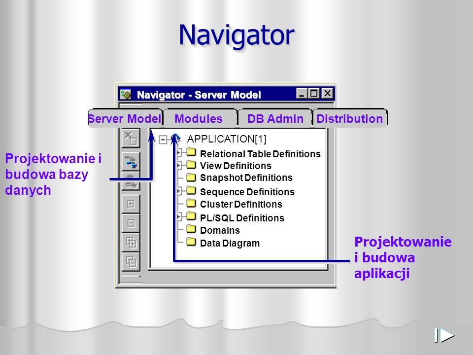 NavigatorNavigator Server ModelModulesDB AdminDistribution APPLICATION[1] Relational Table Definitions View Definitions Snapshot Definitions Sequence Definitions Cluster Definitions PL/SQL Definitions Domains Data Diagram Navigator - Server Model Server ModelModulesDB AdminDistribution Projektowanie i budowa bazy danych Projektowanie i budowa aplikacji