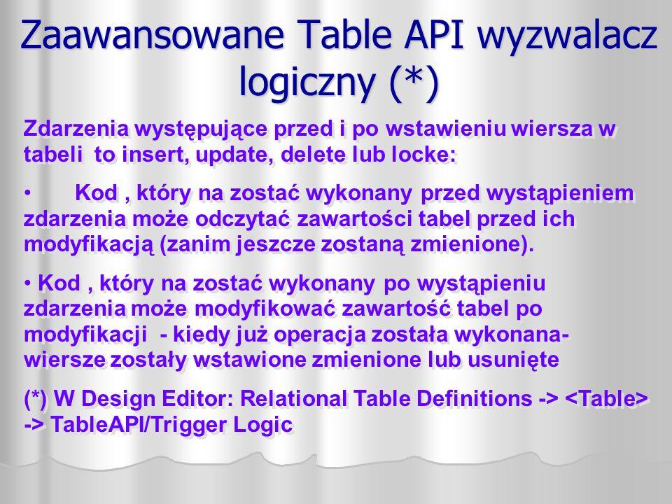 Zaawansowane Table API wyzwalacz logiczny (*) Zdarzenia występujące przed i po wstawieniu wiersza w tabeli to insert, update, delete lub locke: Kod, który na zostać wykonany przed wystąpieniem zdarzenia może odczytać zawartości tabel przed ich modyfikacją (zanim jeszcze zostaną zmienione).