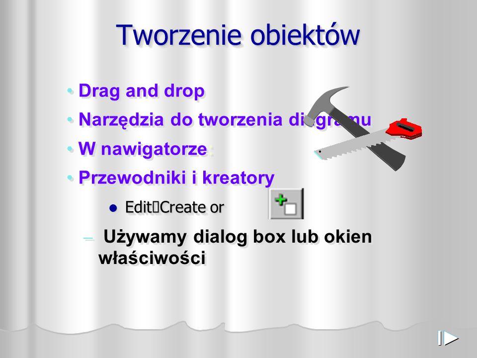 Tworzenie obiektów Drag and drop Narzędzia do tworzenia diagramu W nawigatorze: Przewodniki i kreatory Drag and drop Narzędzia do tworzenia diagramu W nawigatorze: Przewodniki i kreatory Edit  Create or Edit  Create or – Używamy dialog box lub okien właściwości