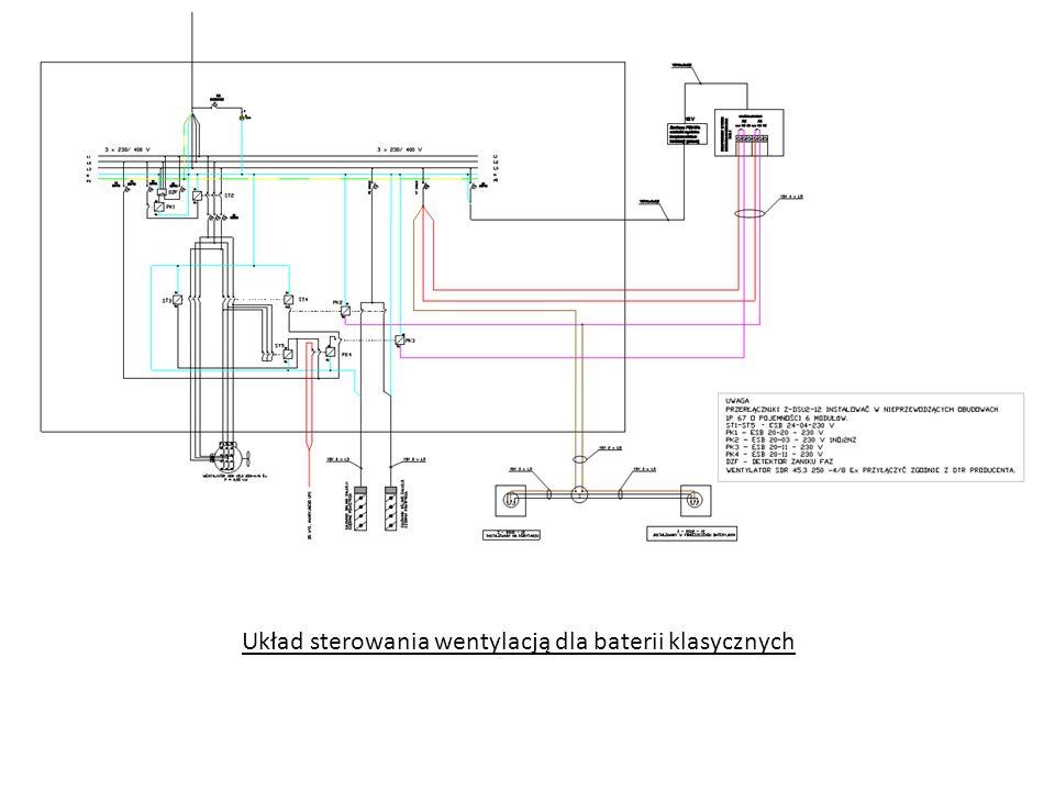 Układ sterowania wentylacją dla baterii klasycznych