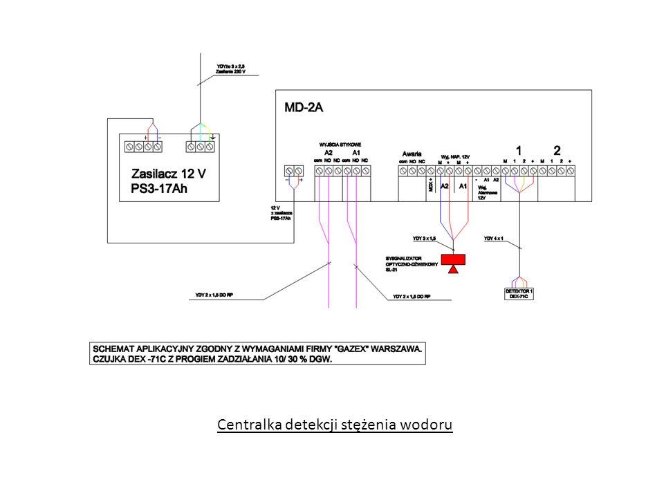 Centralka detekcji stężenia wodoru