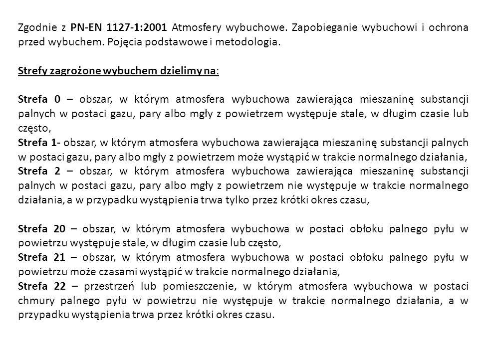 Zgodnie z PN-EN 1127-1:2001 Atmosfery wybuchowe. Zapobieganie wybuchowi i ochrona przed wybuchem. Pojęcia podstawowe i metodologia. Strefy zagrożone w