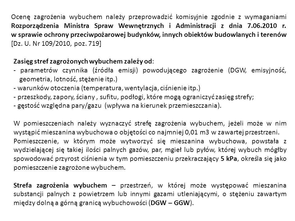 Ocenę zagrożenia wybuchem należy przeprowadzić komisyjnie zgodnie z wymaganiami Rozporządzenia Ministra Spraw Wewnętrznych i Administracji z dnia 7.06