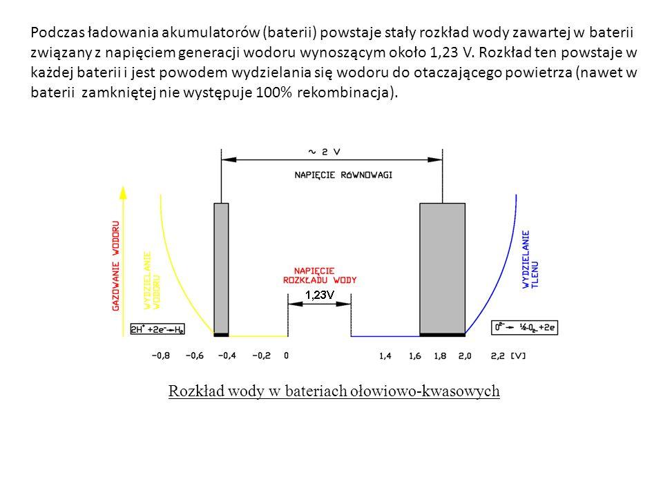 Rozkład wody w bateriach ołowiowo-kwasowych Podczas ładowania akumulatorów (baterii) powstaje stały rozkład wody zawartej w baterii związany z napięciem generacji wodoru wynoszącym około 1,23 V.
