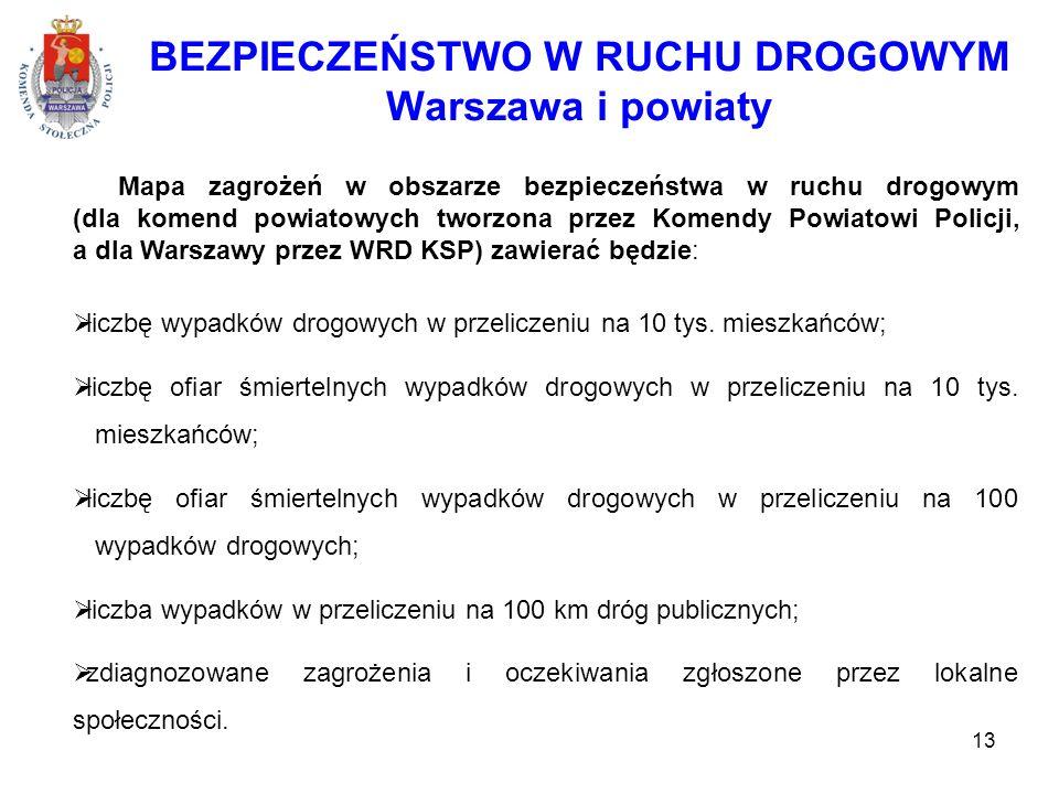 13 BEZPIECZEŃSTWO W RUCHU DROGOWYM Warszawa i powiaty Mapa zagrożeń w obszarze bezpieczeństwa w ruchu drogowym (dla komend powiatowych tworzona przez Komendy Powiatowi Policji, a dla Warszawy przez WRD KSP) zawierać będzie:  liczbę wypadków drogowych w przeliczeniu na 10 tys.