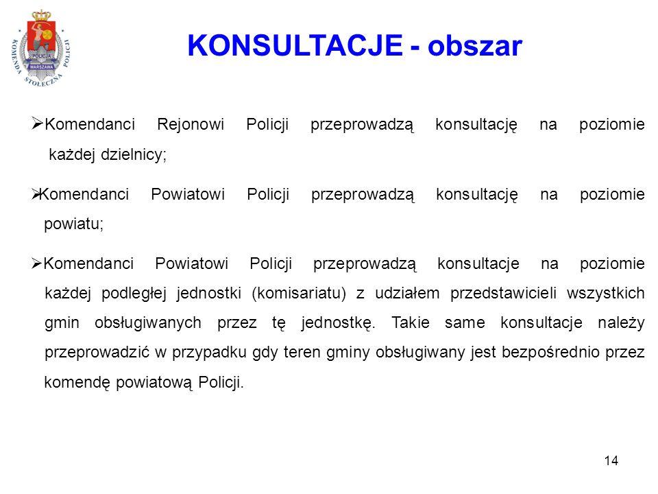 14 KONSULTACJE - obszar  Komendanci Rejonowi Policji przeprowadzą konsultację na poziomie każdej dzielnicy;  Komendanci Powiatowi Policji przeprowadzą konsultację na poziomie powiatu;  Komendanci Powiatowi Policji przeprowadzą konsultacje na poziomie każdej podległej jednostki (komisariatu) z udziałem przedstawicieli wszystkich gmin obsługiwanych przez tę jednostkę.
