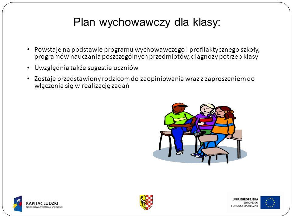 Plan wychowawczy dla klasy: Powstaje na podstawie programu wychowawczego i profilaktycznego szkoły, programów nauczania poszczególnych przedmiotów, diagnozy potrzeb klasy Uwzględnia także sugestie uczniów Zostaje przedstawiony rodzicom do zaopiniowania wraz z zaproszeniem do włączenia się w realizację zadań