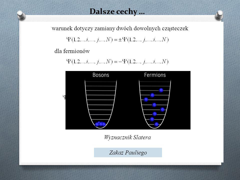 Dalsze cechy … warunek dotyczy zamiany dwóch dowolnych cząsteczek dla fermionów … … ………… … Wyznacznik Slatera Zakaz Pauliego