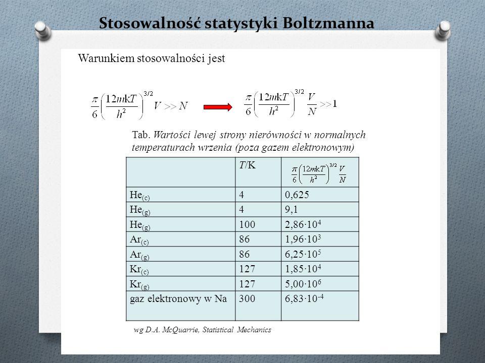 Stosowalność statystyki Boltzmanna Warunkiem stosowalności jest T/K He (c) 40,625 He (g) 49,1 He (g) 1002,86∙10 4 Ar (c) 861,96∙10 3 Ar (g) 866,25∙10