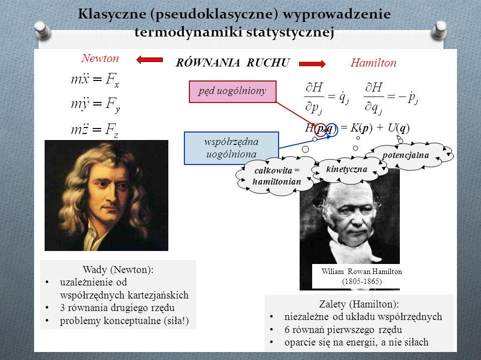 Klasyczne (pseudoklasyczne) wyprowadzenie termodynamiki statystycznej H(p,q) = K(p) + U(q) pęd uogólniony współrzędna uogólniona Newton Hamilton RÓWNA