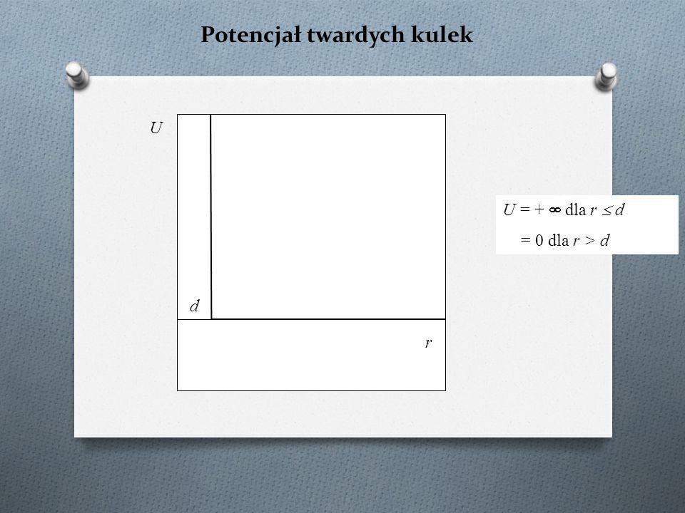 Potencjał twardych kulek U r d U = +  dla r  d = 0 dla r > d