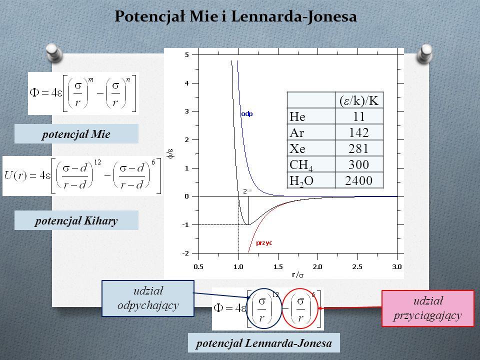 Potencjał Mie i Lennarda-Jonesa udział przyciągający udział odpychający potencjał Kihary (ε/k)/K He11 Ar142 Xe281 CH 4 300 H2OH2O2400 potencjał Mie po
