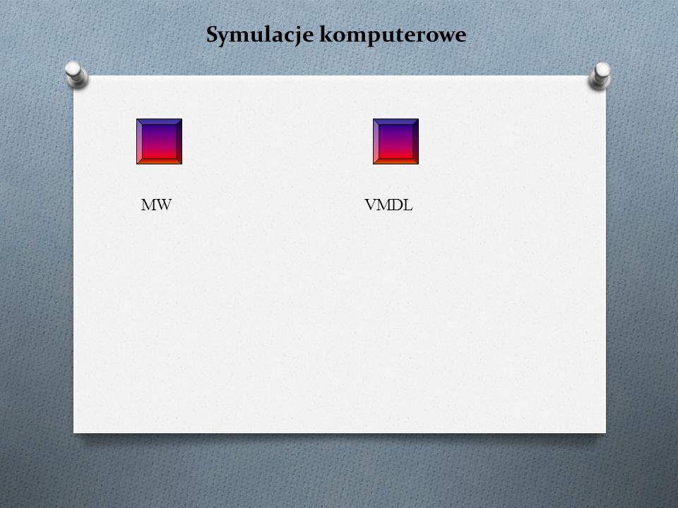 Symulacje komputerowe MWVMDL