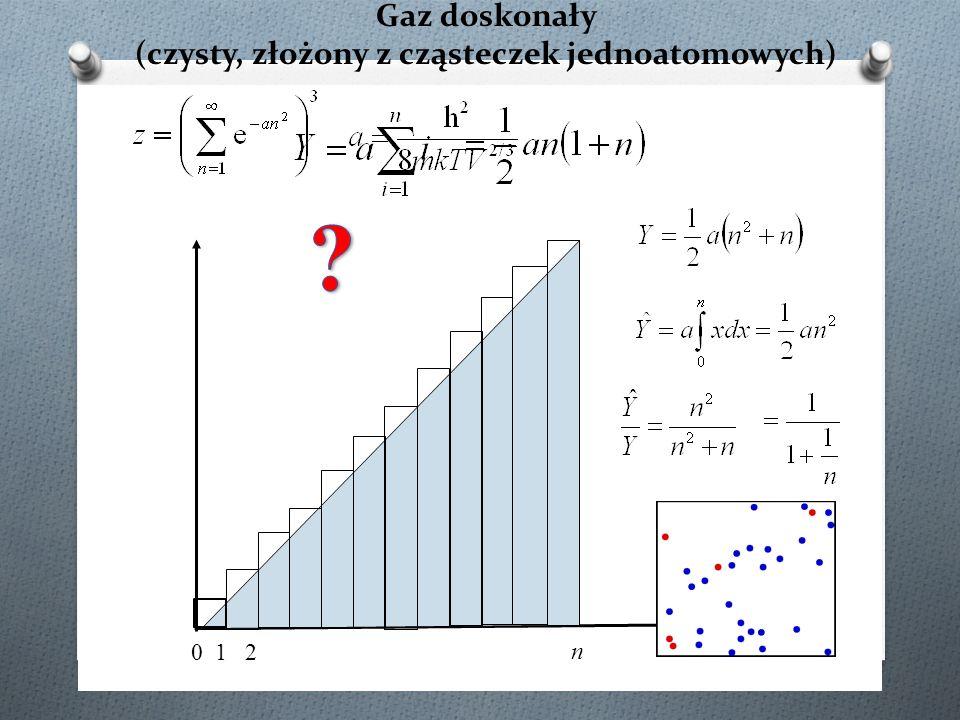 Stosowalność statystyki Boltzmanna Warunkiem stosowalności jest T/K He (c) 40,625 He (g) 49,1 He (g) 1002,86∙10 4 Ar (c) 861,96∙10 3 Ar (g) 866,25∙10 5 Kr (c) 1271,85∙10 4 Kr (g) 1275,00∙10 6 gaz elektronowy w Na3006,83∙10 -4 Tab.