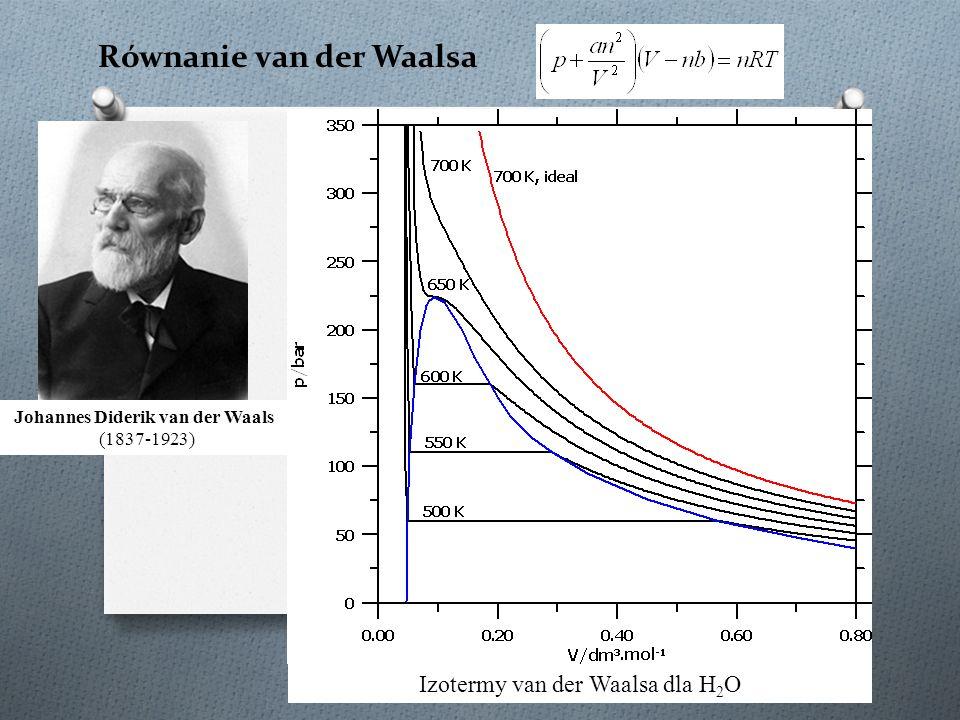 Równanie van der Waalsa Izotermy van der Waalsa dla H 2 O Johannes Diderik van der Waals (1837-1923)