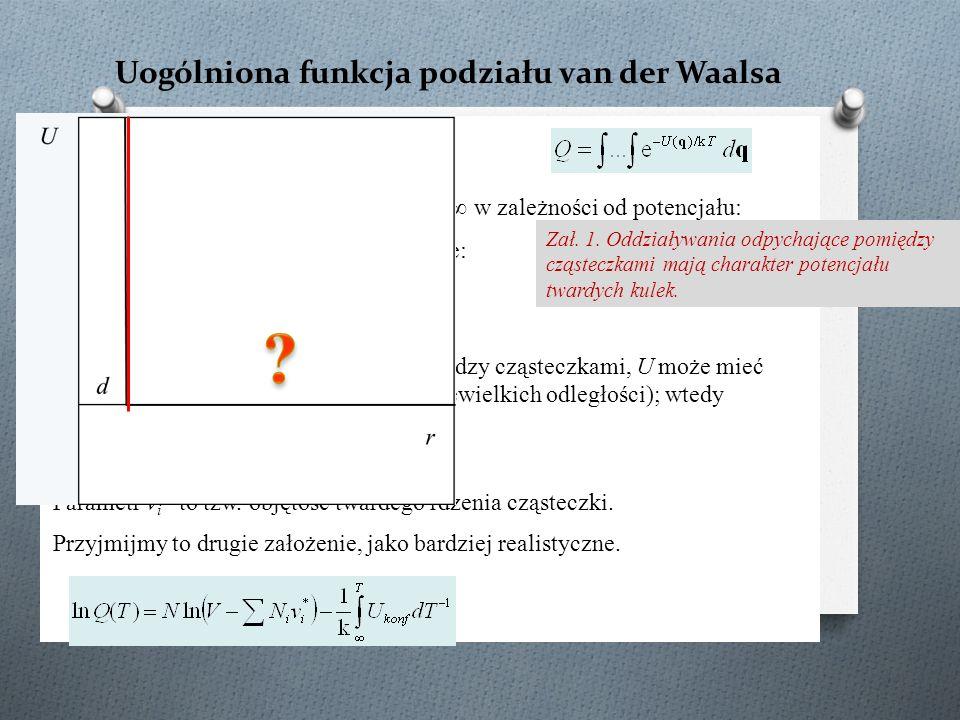 Konfiguracyjna funkcja podziału dla T = ∞ w zależności od potencjału: a) U przybiera tylko wartości skończone: Q(T=  ) = V N N=  N i b)dla pewnych z