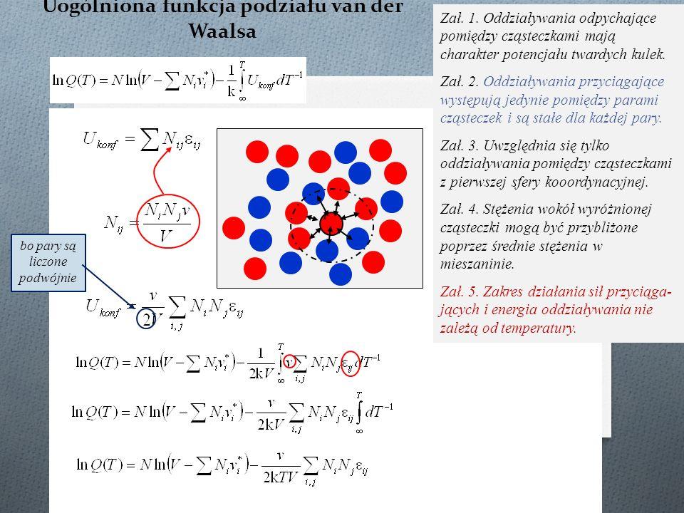 Uogólniona funkcja podziału van der Waalsa Zał. 1. Oddziaływania odpychające pomiędzy cząsteczkami mają charakter potencjału twardych kulek. Zał. 2. O