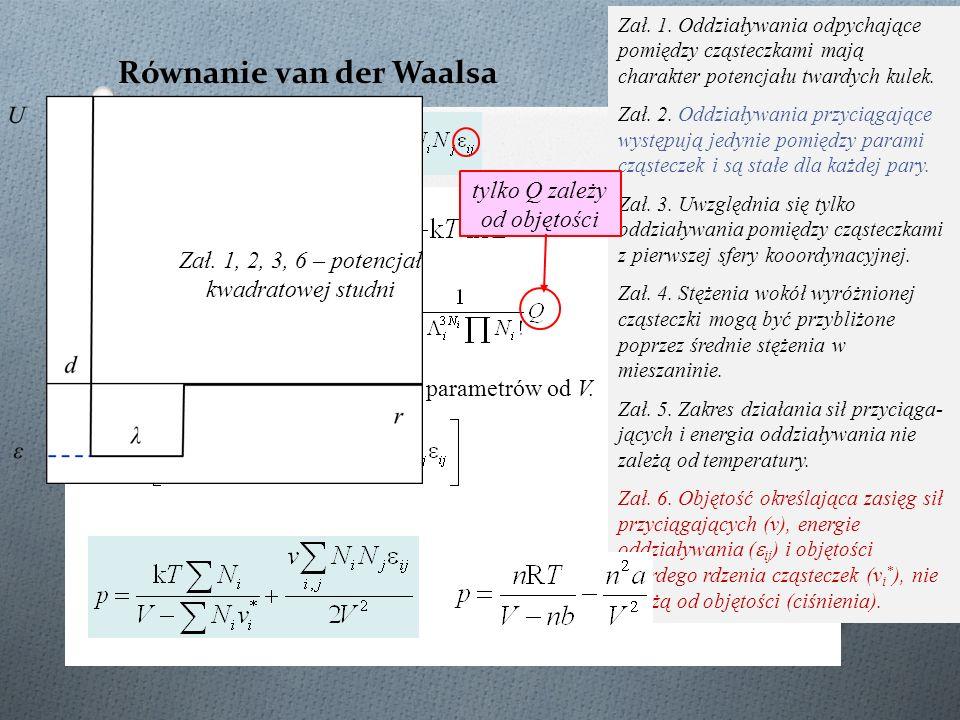 Równanie van der Waalsa Zał. 1. Oddziaływania odpychające pomiędzy cząsteczkami mają charakter potencjału twardych kulek. Zał. 2. Oddziaływania przyci