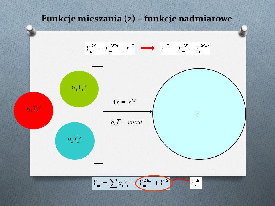 Funkcje mieszania (2) – funkcje nadmiarowe n3Y3on3Y3o n2Y2on2Y2o n1Y1on1Y1o Y ΔY = Y M p,T = const