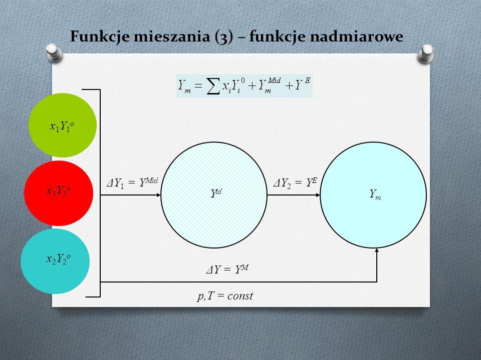 Funkcje mieszania (3) – funkcje nadmiarowe x3Y3ox3Y3o x2Y2ox2Y2o x1Y1ox1Y1o Y id p,T = const YmYm ΔY 1 = Y Mid ΔY 2 = Y E ΔY = Y M